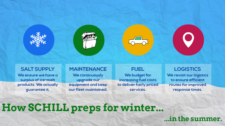 At Schill, we're thinking about snow 365 days a year.